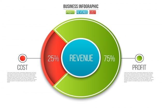 Diagrama de despesas infográfico.