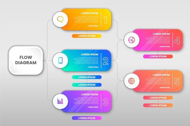 Diagrama de fluxo - conceito de infográfico