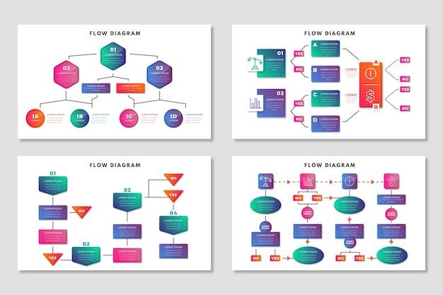 Diagrama de fluxo de infográfico