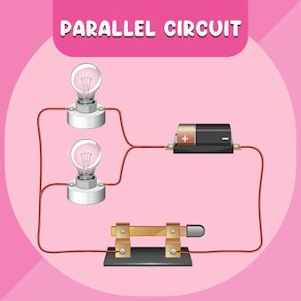 Diagrama de infográfico de circuito paralelo
