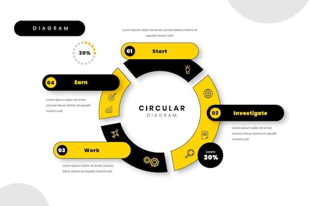 Diagrama de infográfico design plano