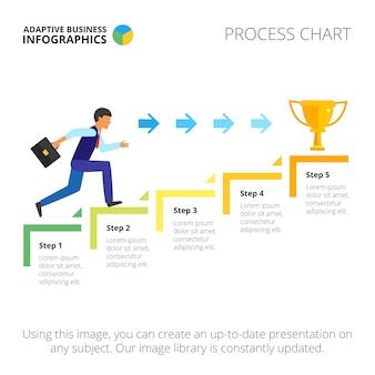 Diagrama de passo com cinco elementos slide