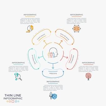 Diagrama de pétalas de flores com setas apontando para 5 elementos arredondados, ícones planos e caixas de texto. conceito de cinco etapas do plano estratégico de negócios. modelo de design criativo infográfico. ilustração vetorial.