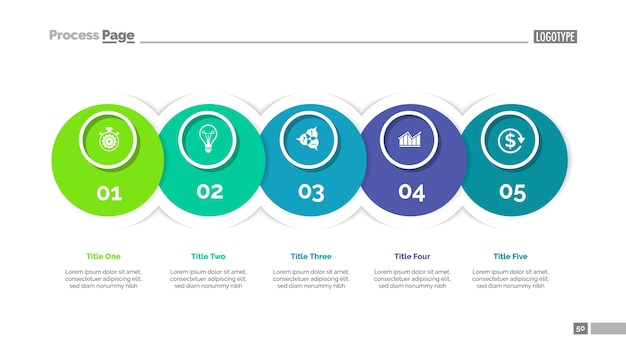 Diagrama de processo com cinco elementos