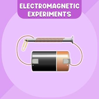 Diagrama infográfico de experimentos eletromagnéticos