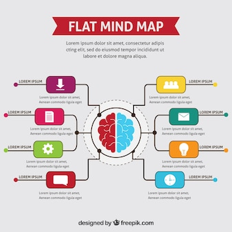 Diagrama moderno com cérebro e ícones