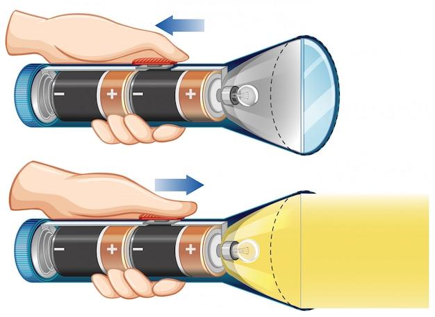 Diagrama mostrando como as baterias criam luz