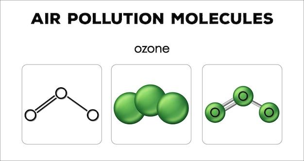 Diagrama mostrando moléculas de ozônio da poluição do ar