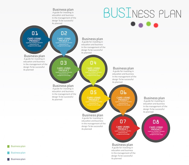 Diagrama negócios e educação