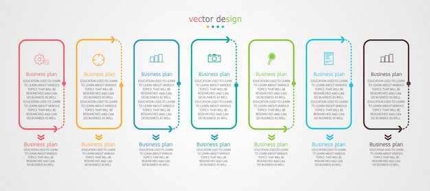 Diagrama negócios utilizados na apresentação da educação