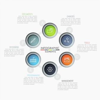 Diagrama redondo com 6 elementos circulares com letras, ícones de linha fina e caixas de texto