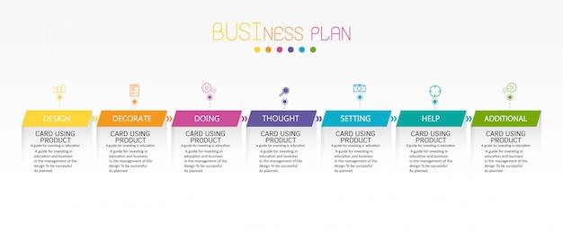 Diagrama usado em educação e negócios.