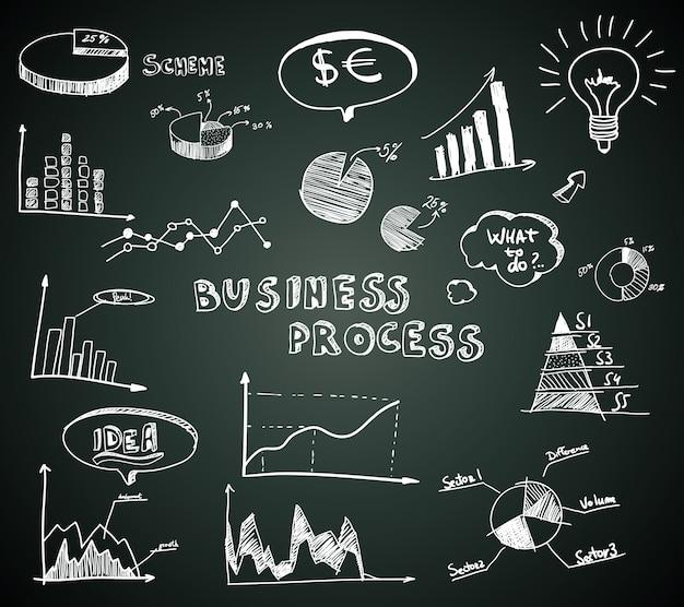 Diagramas comerciais do doodle definidos no quadro-negro