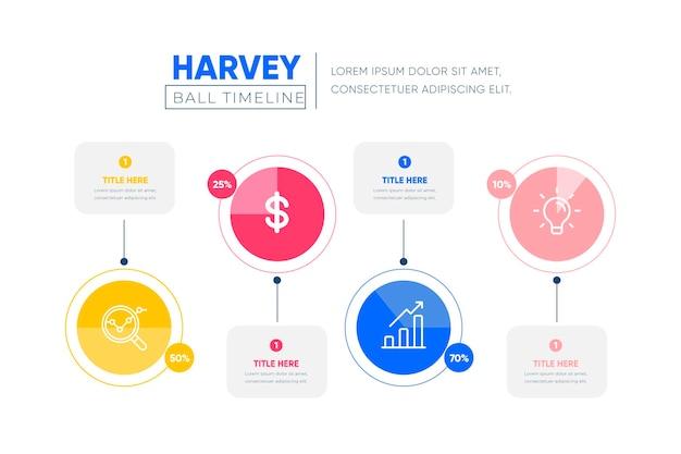 Diagramas de bola de harvey - infográfico