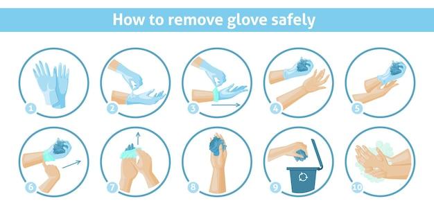Dicas de como remover luvas descartáveis com segurança, infográfico de vetor. recicle luvas de borracha descartáveis.