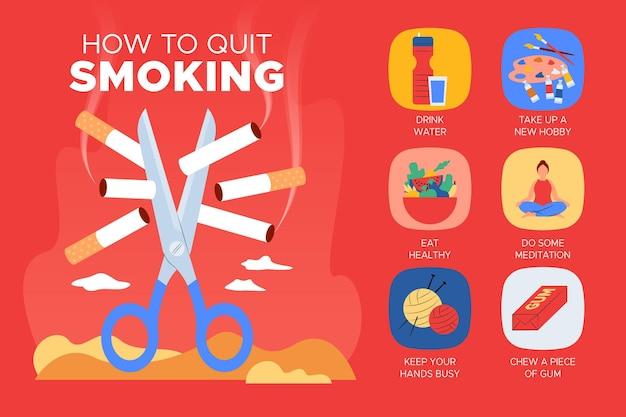 Dicas de infográfico para parar de fumar