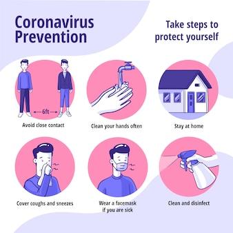 Dicas de prevenção de coronavírus