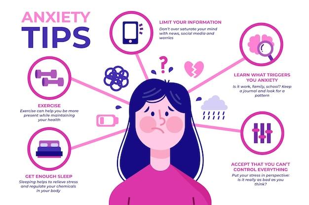 Dicas para o conceito de infográfico de ansiedade