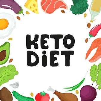Dieta ceto desenhada à mão. cetogênica com baixo teor de carboidratos e proteínas, alto teor de gordura. moldura quadrada de vegetais, carne, peixe e outros alimentos.