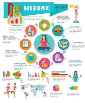 Dieta e peso de vida saudável manter escolhas gráficos estatísticos layout de apresentação de infográfico