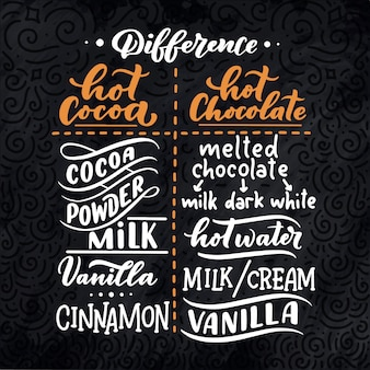Diferença de chocolate quente e chocolate quente