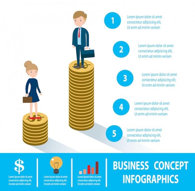 Diferença de gênero e desigualdade no salário, empresário em uma escada acima das nuvens, passo a passo, pessoa sobe as escadas, bandeira, diagrama, design web, infográficos, conceito do negócio