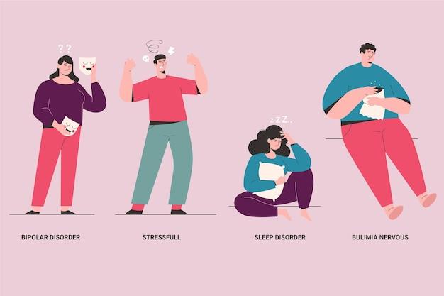 Diferentes conceitos de transtornos mentais