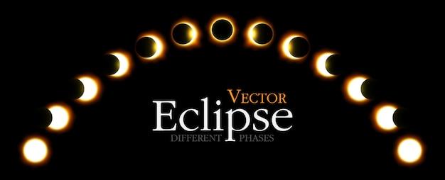 Diferentes fases do eclipse solar e lunar