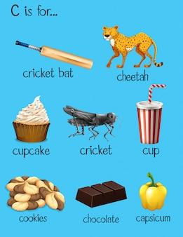 Diferentes palavras para o alfabeto c