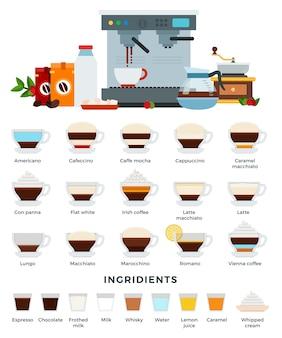 Diferentes tipos de bebidas de café em xícaras de vidro com pires