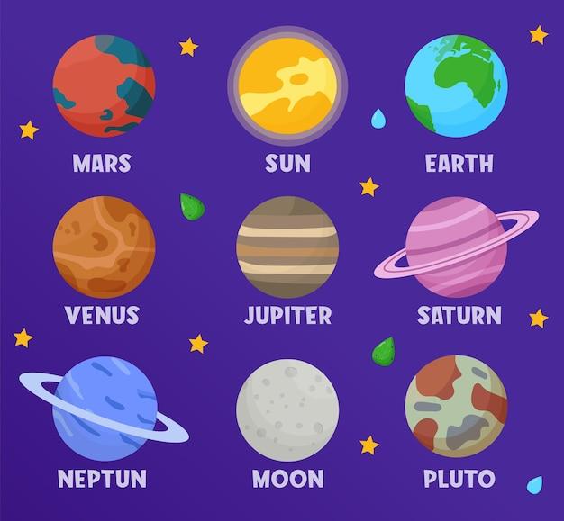 Diferentes tipos de planetas do sistema solar. espaço. ilustração vetorial plana