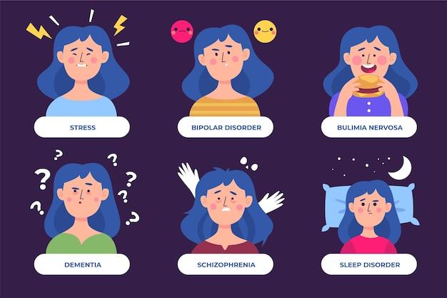 Diferentes transtornos mentais