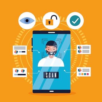 Digitalização de rosto móvel