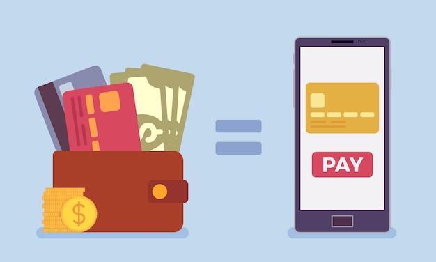 Dinheiro de pagamento móvel