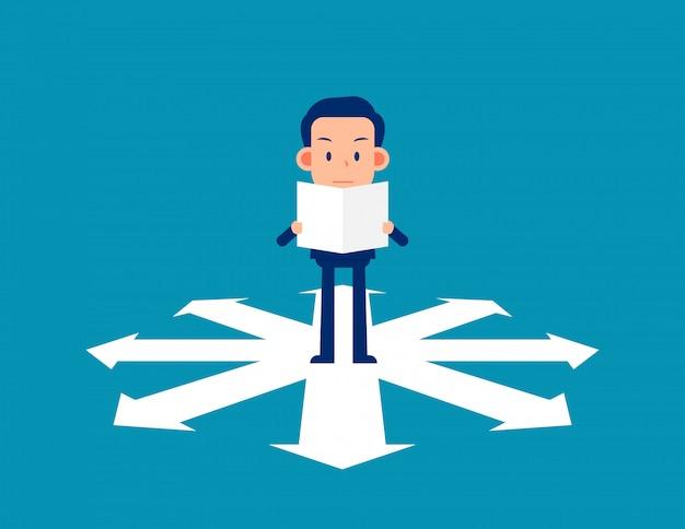 Discute a estratégia correta. dilema de negócios