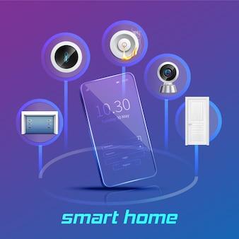 Dispositivos de controle residencial inteligente