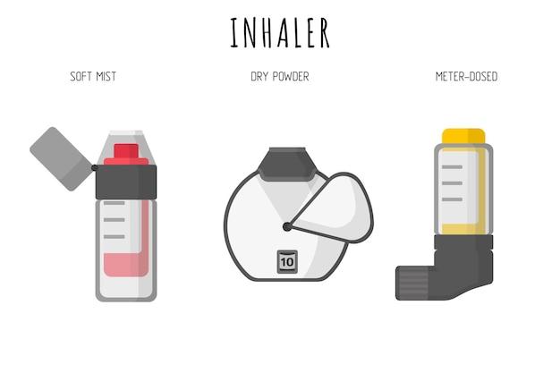 Dispositivos de diagnóstico médico para distribuição de medicamentos em névoa suave, pó seco, inaladores dosados com medidor ou nebulizadores.