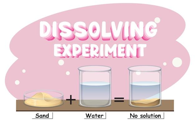 Dissolvendo experimento científico com areia na água