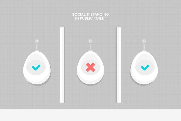 Distância social na representação de banheiros públicos