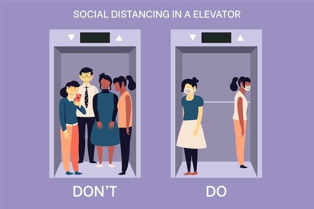 Distanciamento social em um elevador ilustrativo