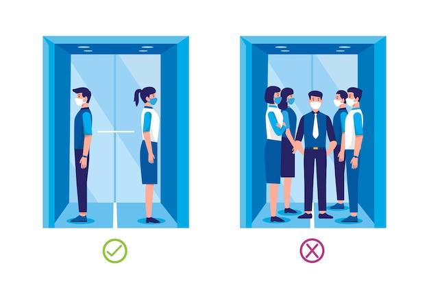 Distanciamento social ilustrado em um elevador