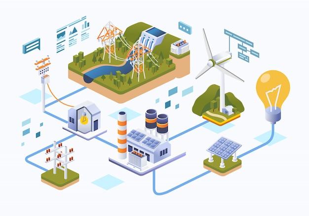 Distribuição de energia da fonte para a ilustração do usuário