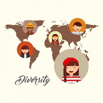 Diversidade das culturas do mundo