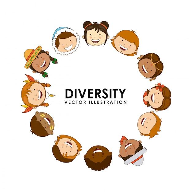 Diversidade de raças