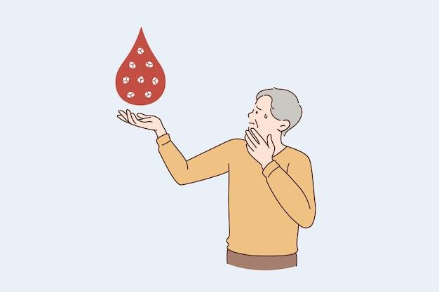 Doação de sangue e conceito de ajuda