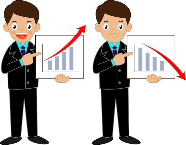 Dois gráfico