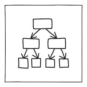Doodle ícone de fluxograma ou logotipo, desenhado à mão com uma linha preta fina. isolado em um fundo branco. ilustração vetorial