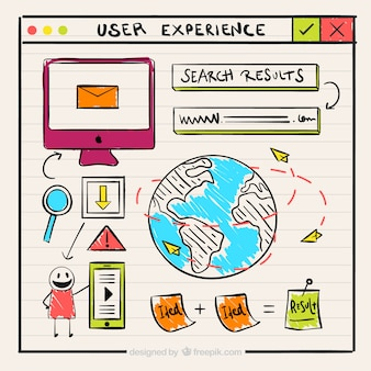 Doodles elementos da experiência do usuário