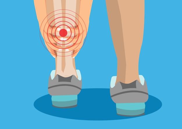 Dor nas pernas com lesão e cãibras musculares.