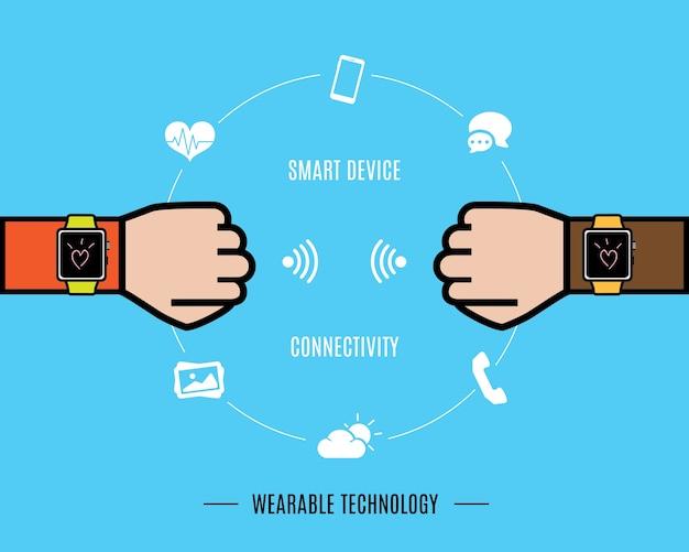 Duas mãos com relógio inteligente e ícone de função de relógio inteligente, tecnologia wearable